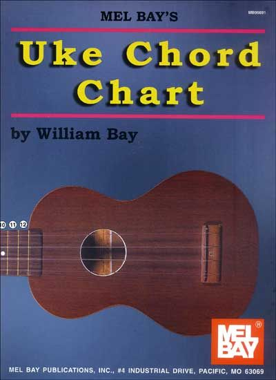 BAY WILLIAM - UKE CHORD CHART - UKULELE