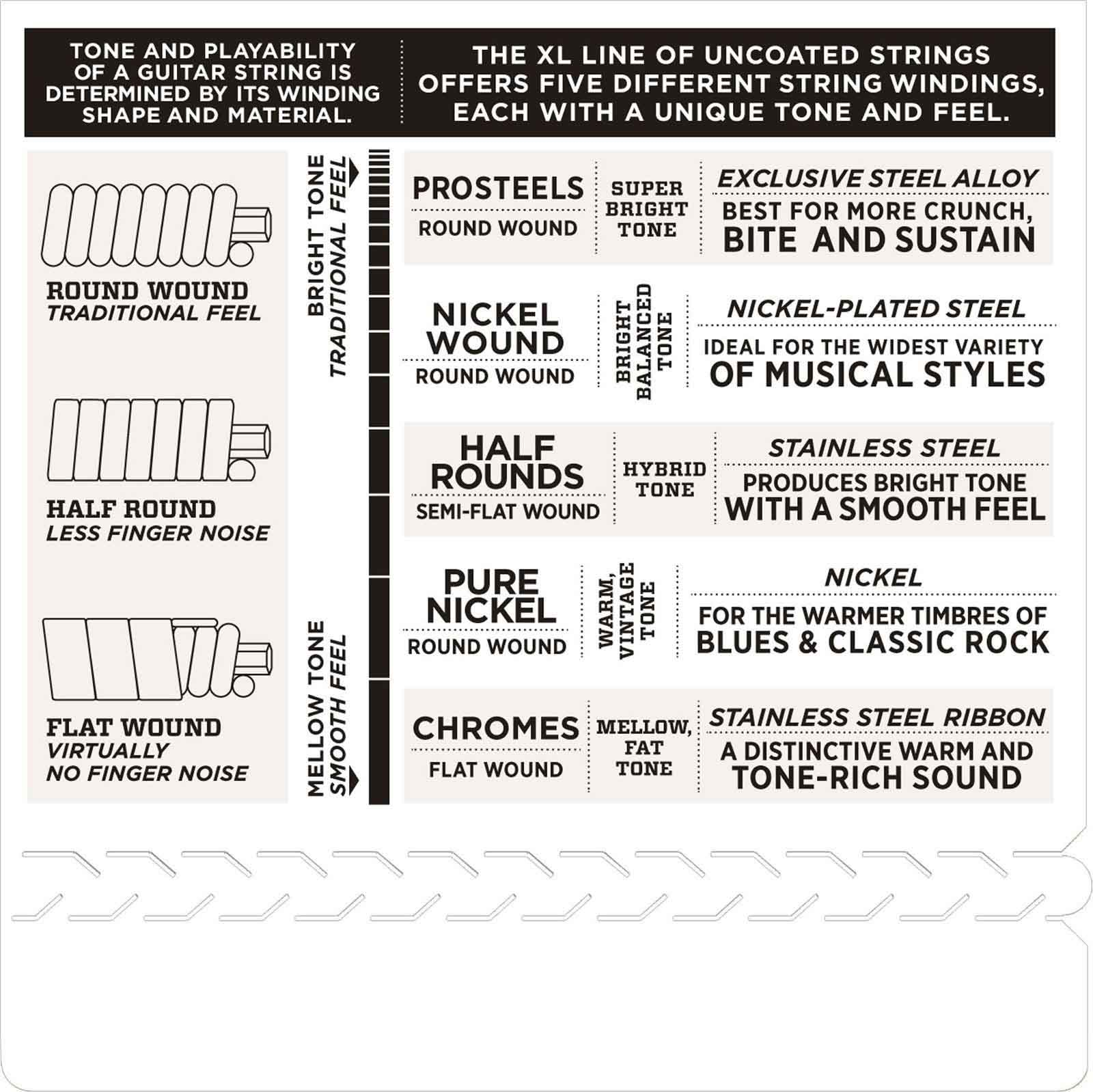 EXL110BT NICKEL WOUND ELECTRIC GUITAR STRINGS BALANCED TENSION REGULAR LIGHT 10-46