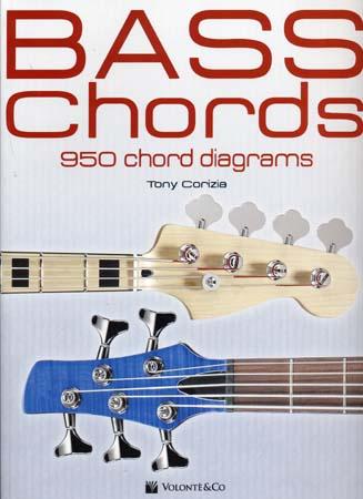 Flashcard 1.: Bass Guitar Chord Patterns at Free Flash Cards Maker