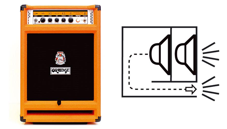 Orange Bass Terror Bt500c